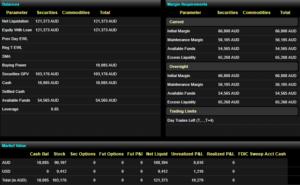 Ib Market Values 27 8 21